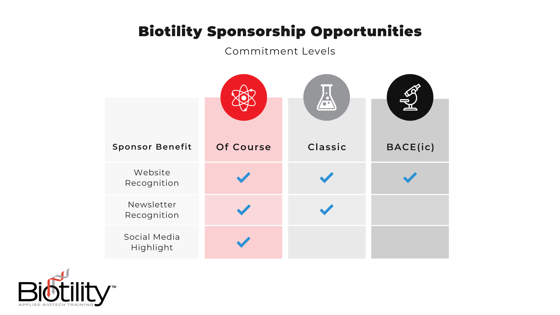 Sponsorship Chart (1)